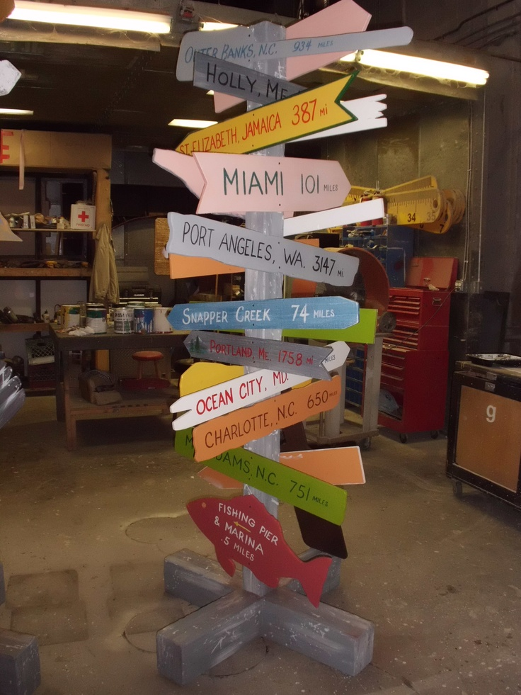 Tropical Directional Signs Destination Travel Theme