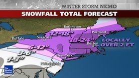 For the Eastern seaboard, mega snow, prediction - Feb 8-9, 2013