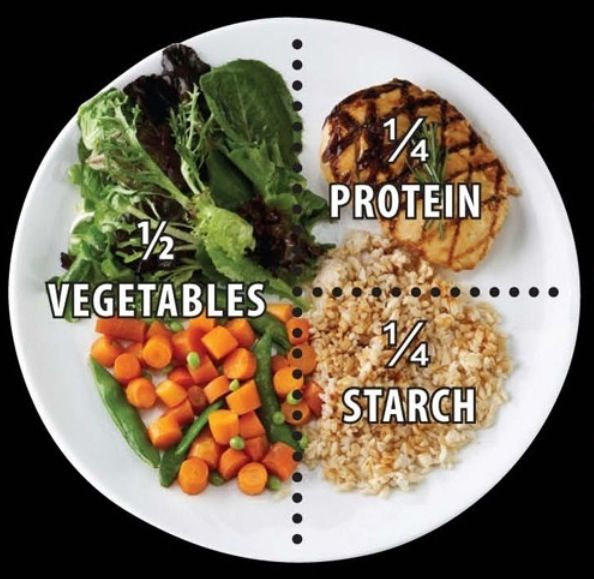 LOVE these plate graphics for showing what a healthy meal looks like!