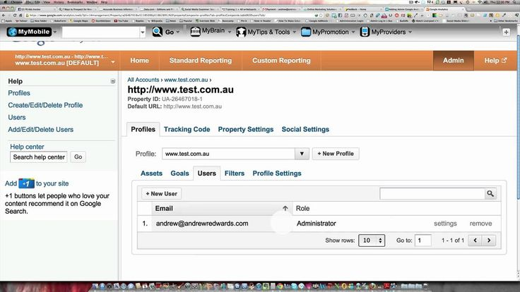 Google Analytics Admin Account