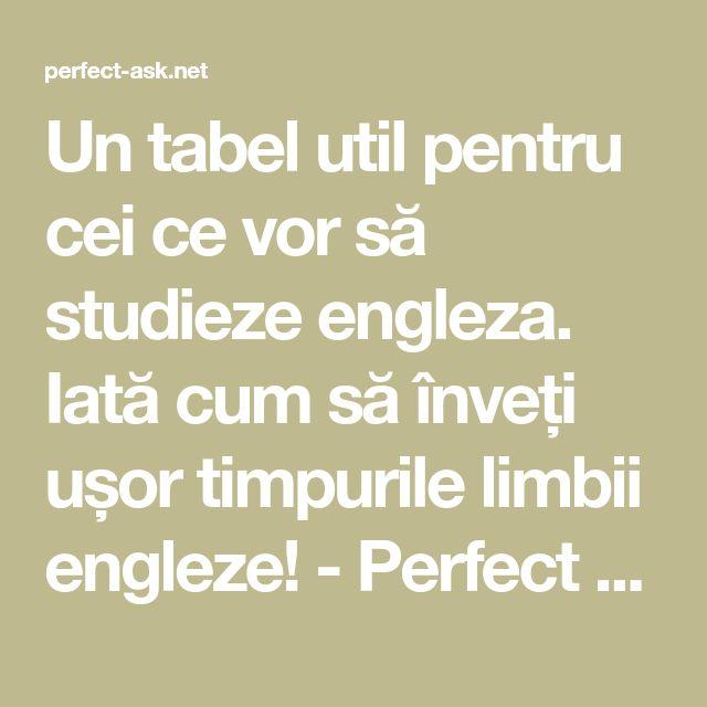 Un tabel util pentru cei ce vor să studieze engleza. Iată cum să înveți ușor timpurile limbii engleze! - Perfect Ask
