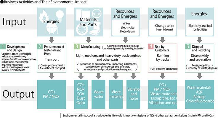 environmental management system - Google-søgning