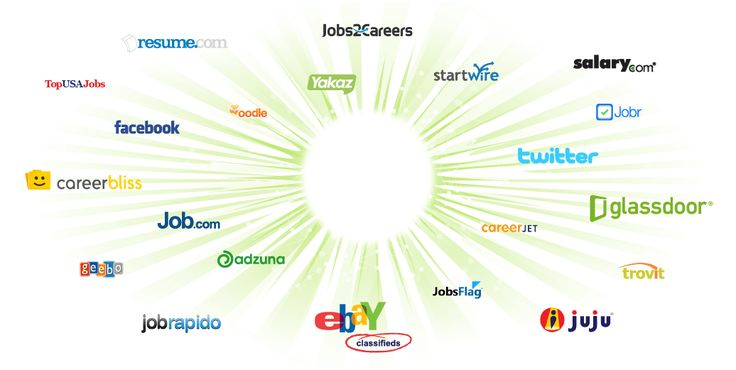 Employers, recruiters and staffing agencies post jobs free to 100+ job boards with 1 click. Active resume database. Free employment postings on ZipRecruiter.
