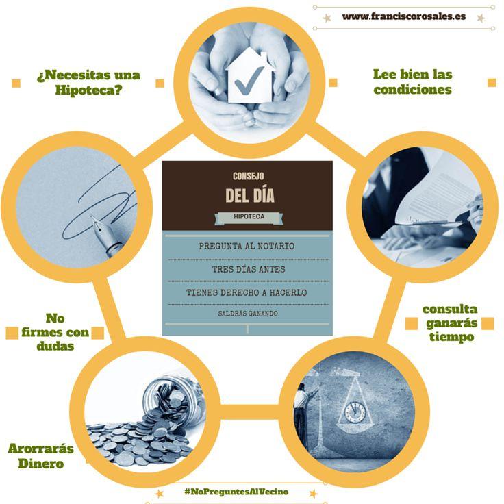 17 best images about blog del notario en alcal de - Pedir un prestamo hipotecario ...