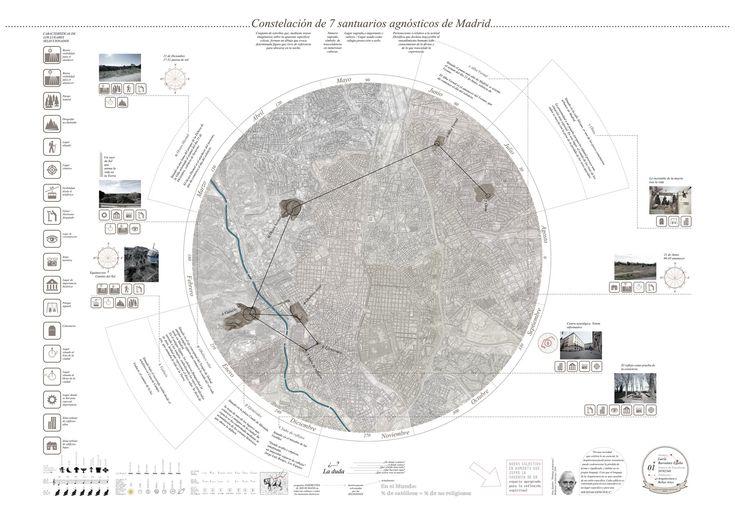 Galería de Constelación de Santuarios Agnósticos, siete intervenciones para reflexionar en Madrid - 5