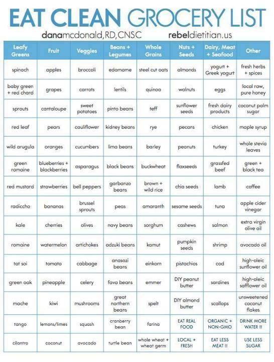 Eat Clean Grocery List   Beauty, Health & Fitness   Pinterest