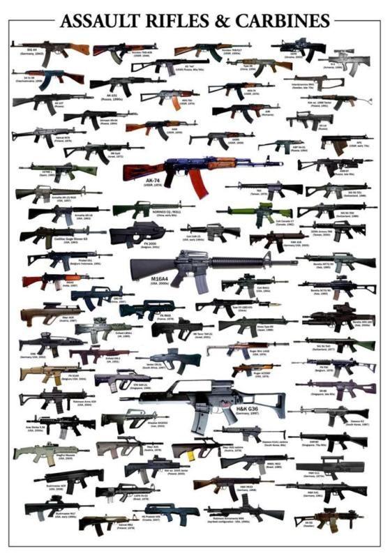 Rifles de asalto y carabinas Brillante Cartel Imagen Foto Pistolas Armas Ak47 2010