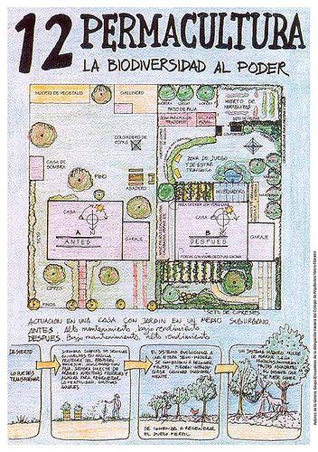 Arquitectura+bioclimática+-+permacultura+-+la+biodiversidad+al+poder