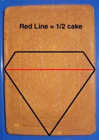 Dimensions for making a Superman birthday cake - perfect for Ben! (in about a year) @Selma Sanches de Carvalho Witcher @Joseph Cohen Witcher