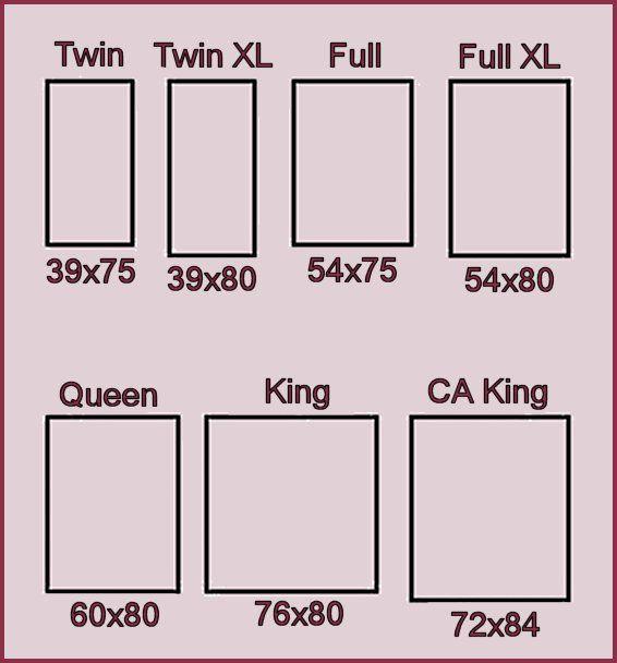 Ms de 25 ideas nicas sobre Bed dimensions en Pinterest ...