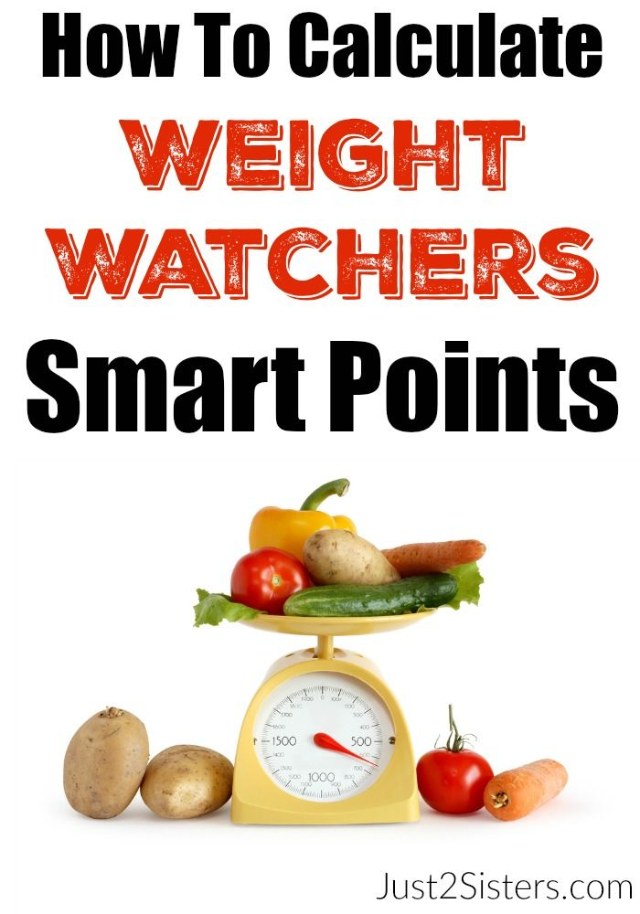 How To Calculate Weight Watchers Smart Points just2sisters.com