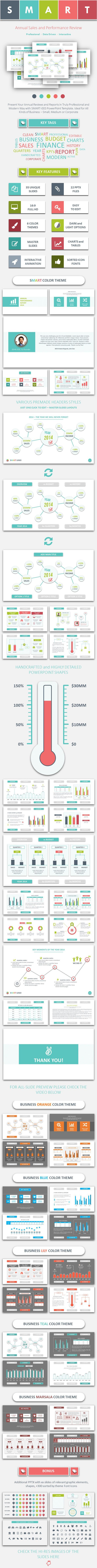 SMART-003 – Annual Review PowerPoint Template - Finance PowerPoint Templates