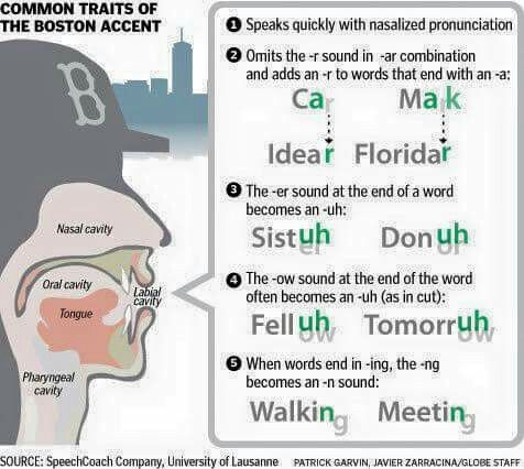 The Boston Accent