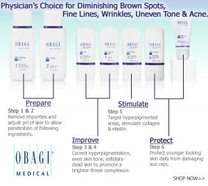 Obagi Nu-Derm System - Reduce hyperpigmentation ( freckles, age spots, melasma, Post inflammatory hyperpigmentation ) - Increase smoothness - Reduce pore size - Improve elasticity - Normalize oil production - Increase skins own ability to hold moisture - Increase skin tolerance to all external factors - Generate a balanced, even skin tone - Restore skin health and precondition skin for procedures