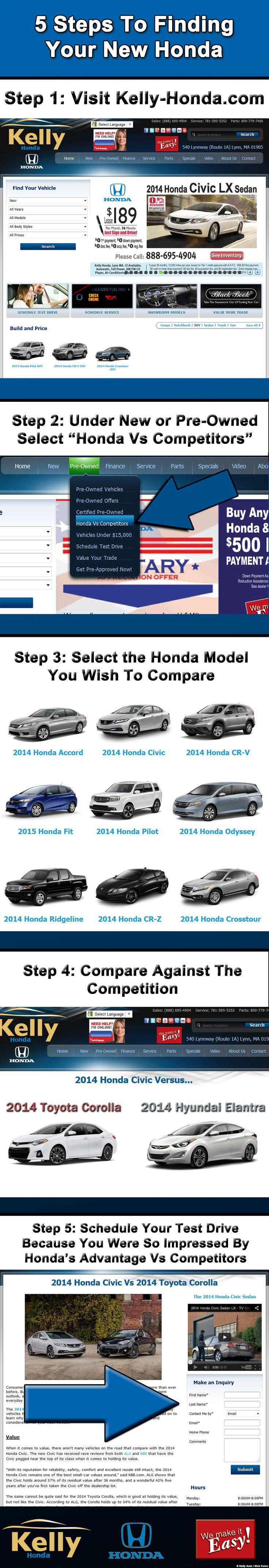 The easiest way to find your next vehicle #Steps2UrHonda #KellyHonda