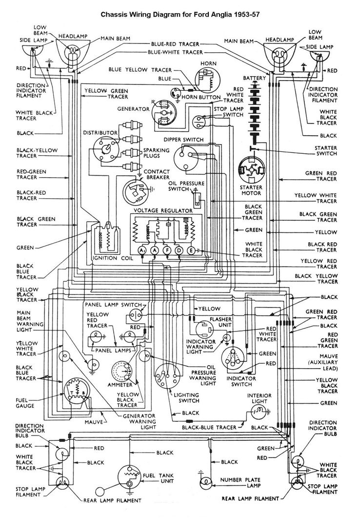 Automotive Wire Diagram Bundle - WIRE Center •