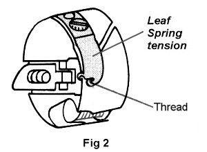 Sewing Machine Hook Timing