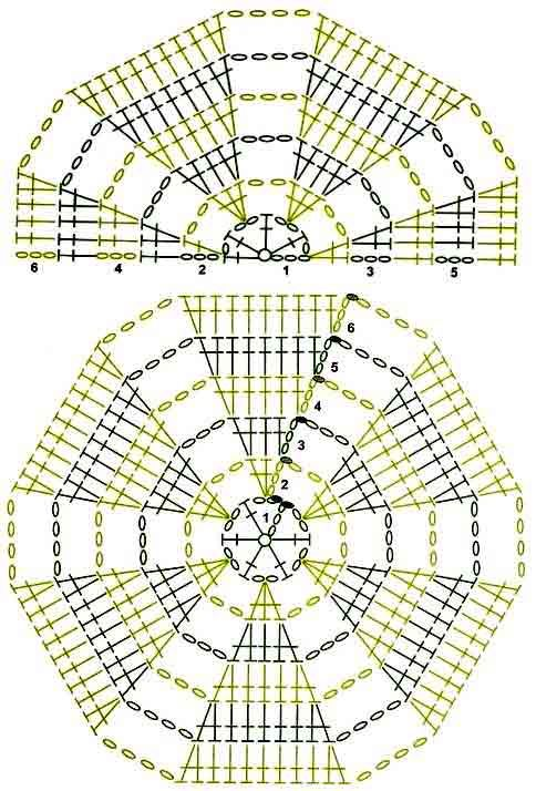 Shawl stitch crochet pattern circle...in a foreign language, but the chart will make up for that.