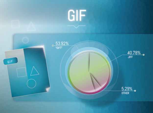 """Only 54% Of Americans Are On The Right Side Of The """"Gif"""" Pronunciation War"""