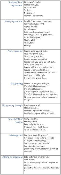896 Best Grammar Images On Pinterest English Grammar English