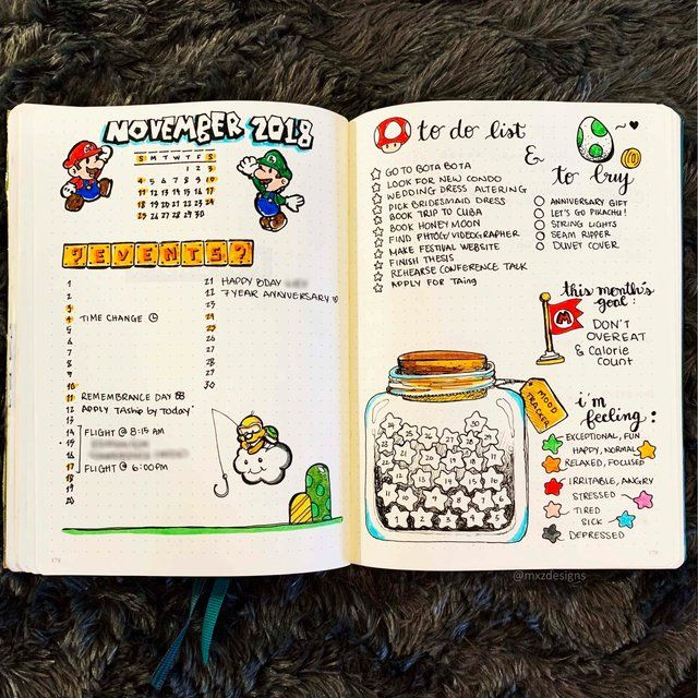 Reddit The Front Page Of The Internet Bullet Journal Themes Bullet Journal Ideas Pages Bullet Journal Inspiration