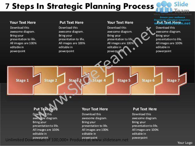 Strategic Planning Process Template Inspirational 7 Steps In Strategic Planning Proce Strategic Planning Process Strategic Planning Strategic Planning Template
