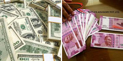 Indian Stock Market Tips|Commodity Market Tips|Equity Trading Tips: Stock Market News