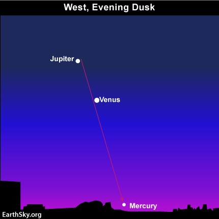 Visible Planets Tonight Saturn Jupiter - Pics about space