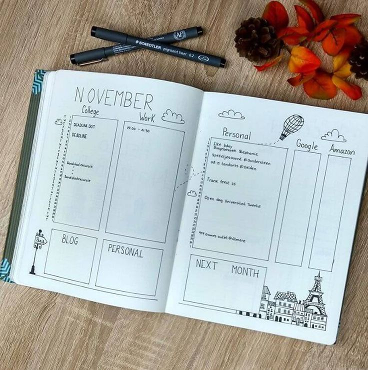 november monthly spreadThe second page of my November setup is ready! It's my monthly spread. I use the same layout as last month, because It worked perfectly for me. How does your November setup looks like?