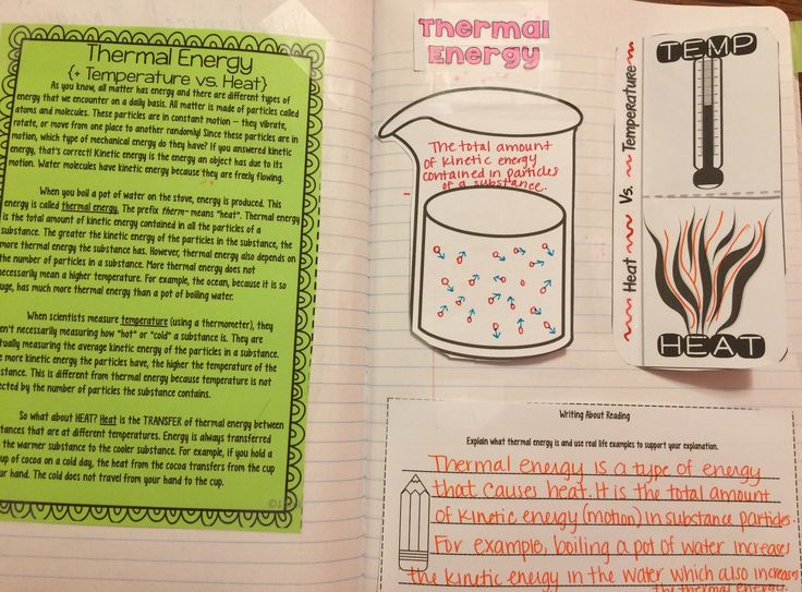 Energy Projects For Middle School : Heat energy activities middle school thermal lab