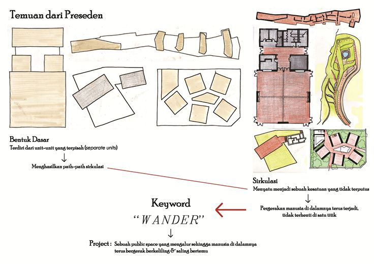Concluding Precedent Analysis | Project's Keyword