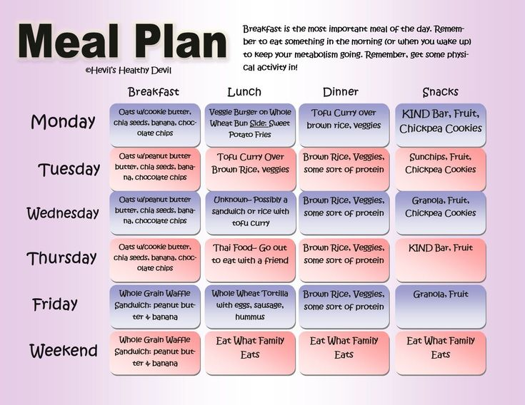 Jillian Michaels 30-Day Shred Meal Plan