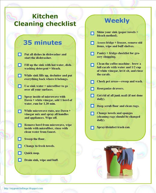 Speed cleaning the Kitchen