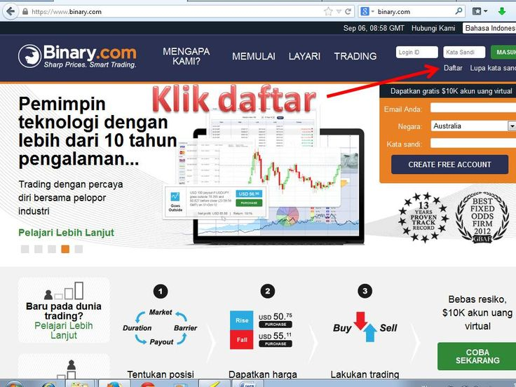 Tag trading in binary options for dummies