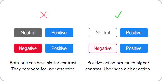 Clear color contrast between different buttons is what guides users to choose the right one. Not seeing a clear action to take causes uncertainty in users and slows down their task. It may even cause them to choose the wrong action that derails their task. #actions #usability #UX