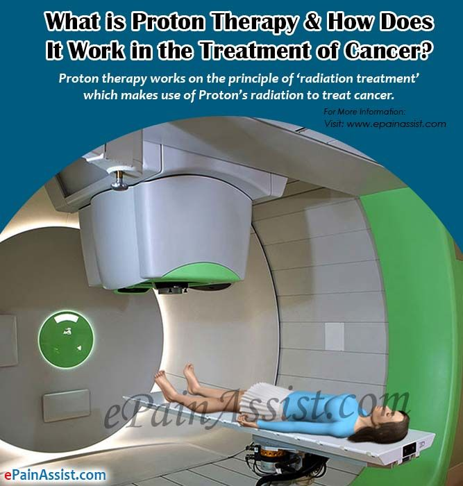 What is Proton Therapy & How Does It Work in the Treatment of Cancer?