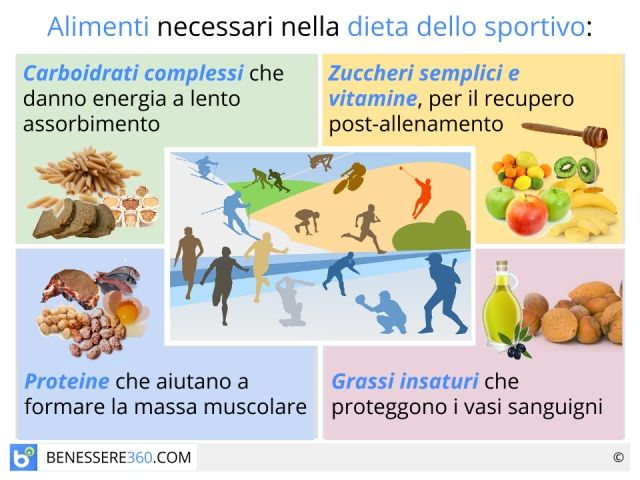 alimentazione-e-sport_640x480.jpg (640×480)