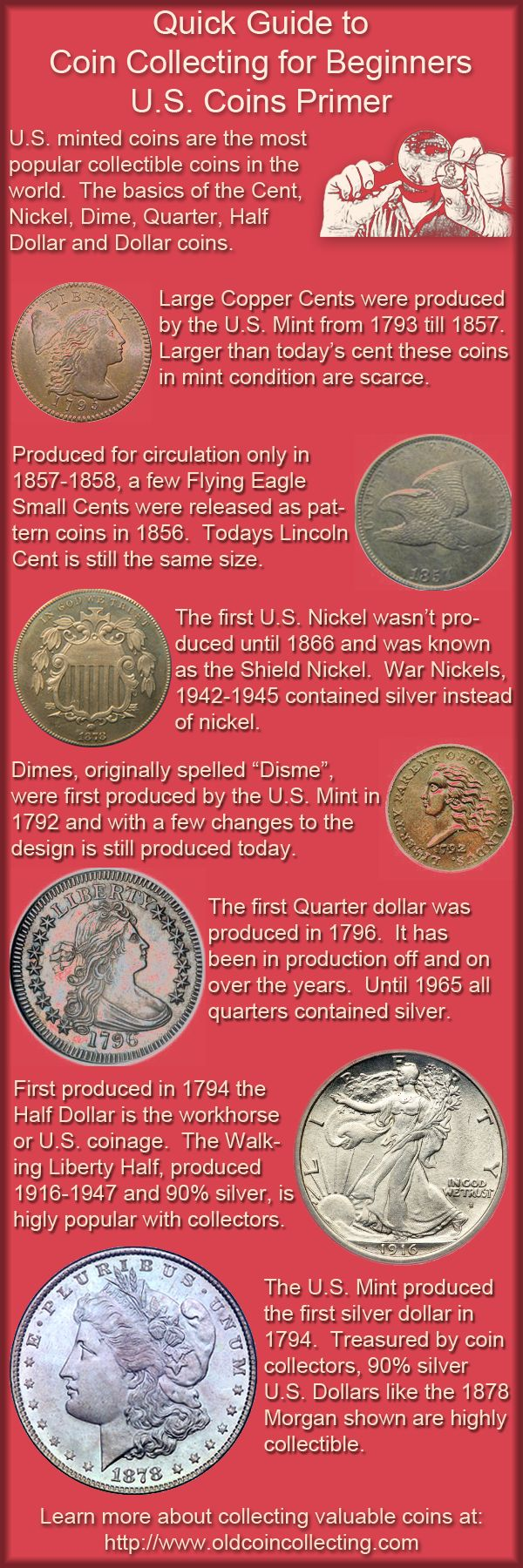 Beginning coin collectors primer of U.S. Coins...