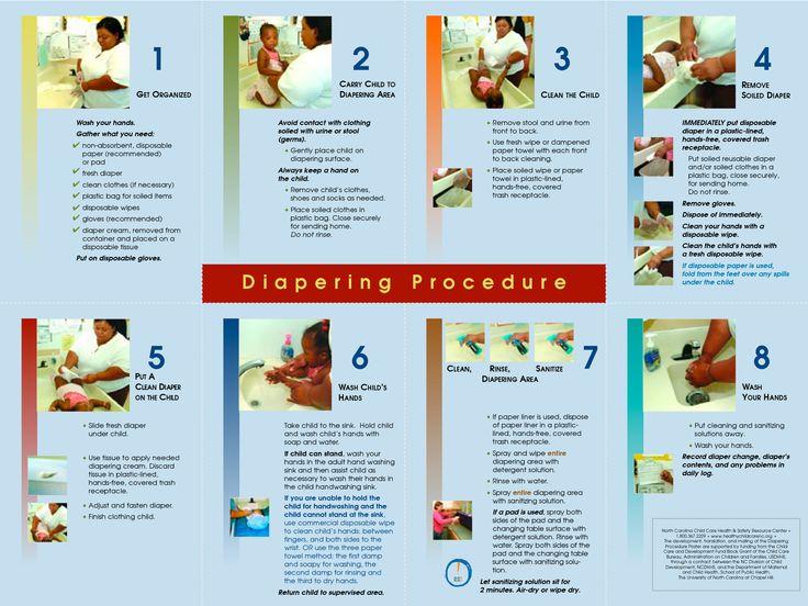 diaper changing procedures Diapering Procedure PDF