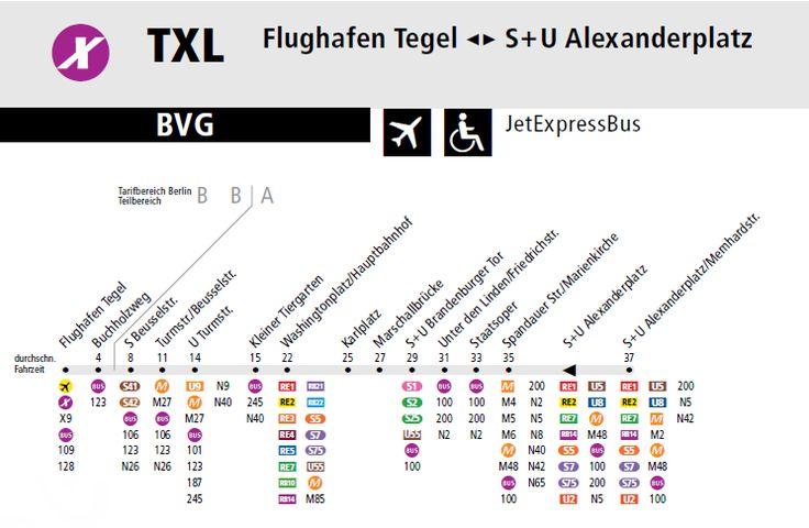 Paradas de la linea de autobuses TXL hacia Berlín