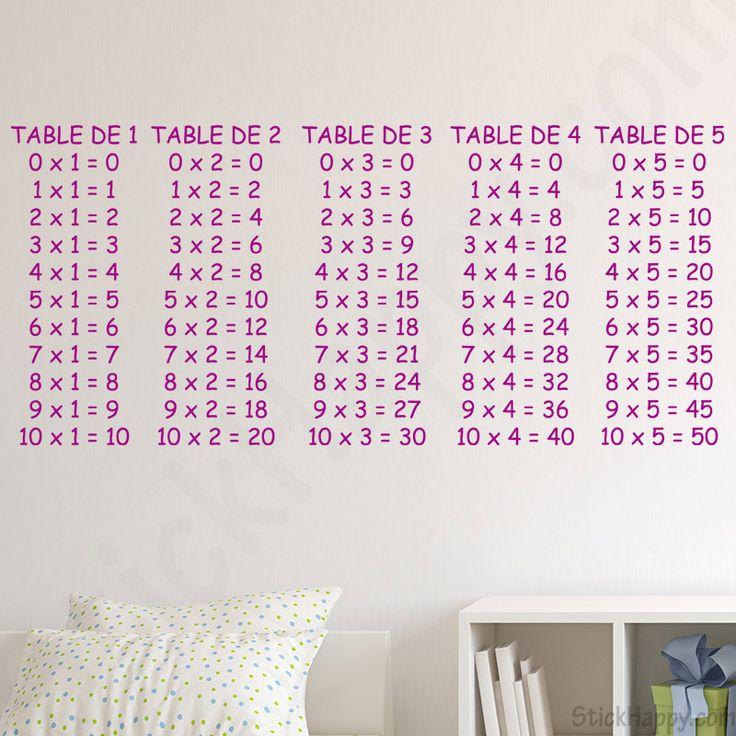 Les 11 meilleures images du tableau stickers citation for Table de multiplication par 5