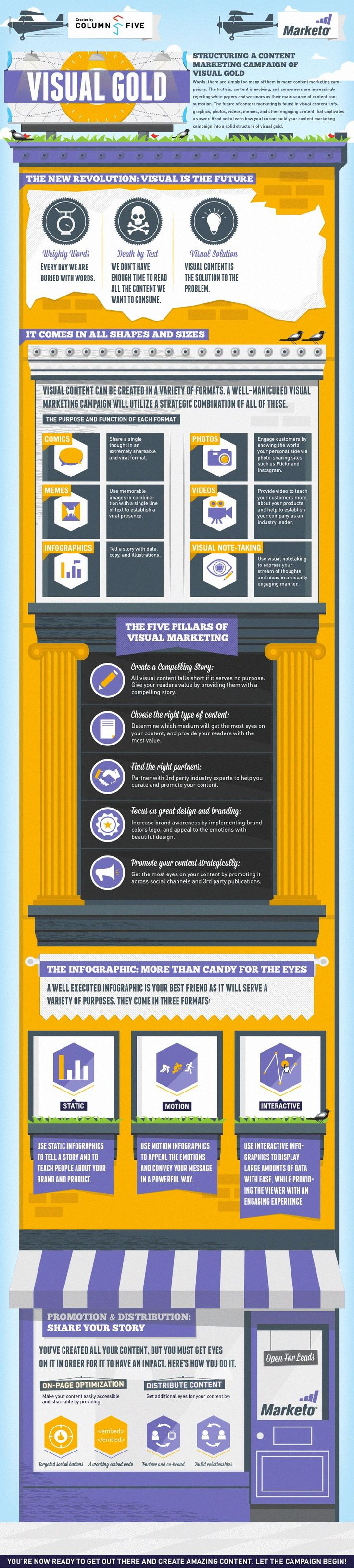 The Five Pillars of Visual Marketing [Infographic]