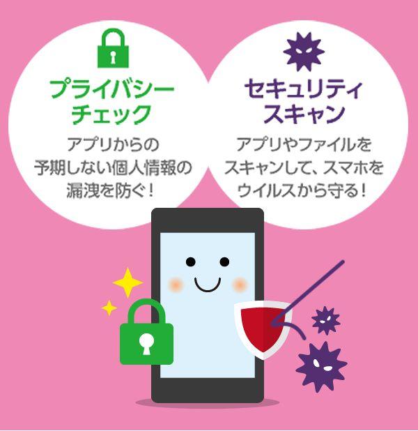 プライバシー チェック:アプリからの予期しない個人情報の漏洩を防ぐ! セキュリティスキャン:アプリやファイルをスキャンして、スマホをウイルスから守る!