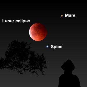 %defaul #lunareclipse #lunareclipse2015