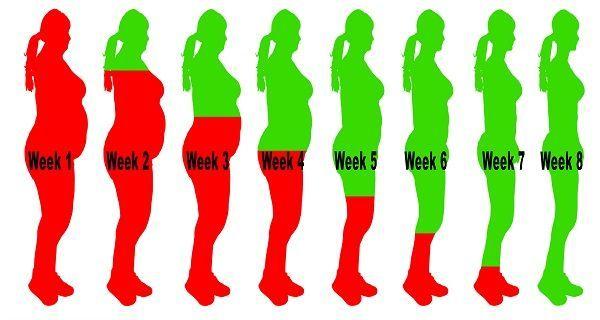 Vo štvrtok som mala 72 kg, no v sobotu už len 67. Všetko vďaka tomuto nápoju…