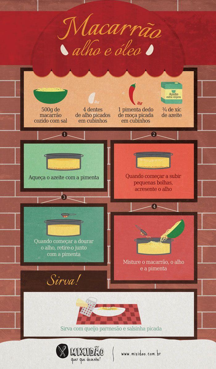 Receita-ilustrada de Macarrão alho e óleo - Mixidão (pasta with garlic and oil)
