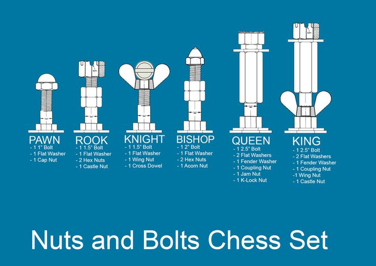 DIY Cool Chess Pieces Made From Nuts and Bolts