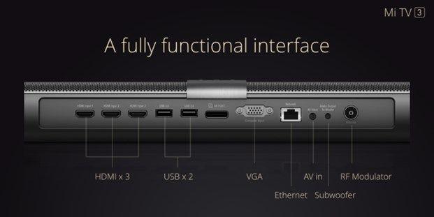 Xiaomi Mi TV 3 - porturi soundbar