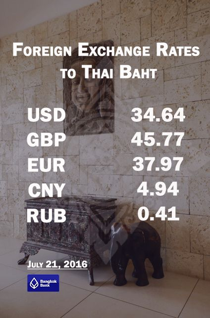 Currency exchange rate in Thailand. July 21, 2016. Buying rate in Bangkok Bank. USD to THB. GBP to THB. EUR to THB. CNY to THB. RUB to THB. #SamuiDaysGroup #Currency #Exchange #Thailand #Trip #Holiday #Vacation