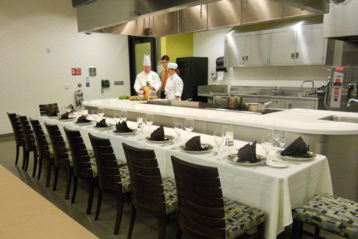 Jungers Culinary Institute is a State-Of-The-Art Cooking Schoo...